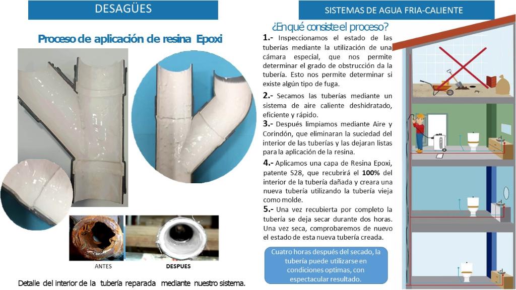 Limpieza de tuberias en Santander